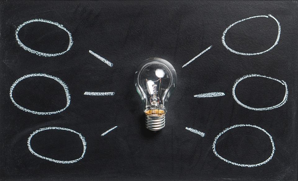 Innovation Imagination Idea Brainstorm Mindmap